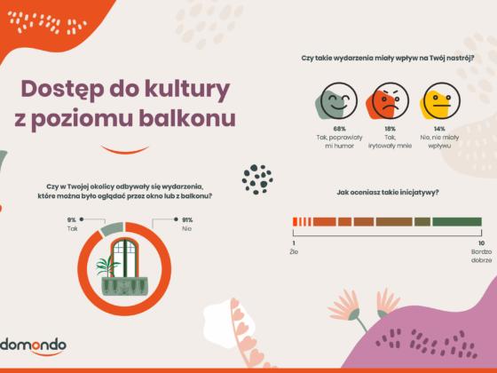 Balkony, tarasy i ogrody Polaków – jak zmieniło się ich oblicze podczas pandemii? [NOWY RAPORT] 7
